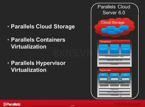 Parallels Cloud Server