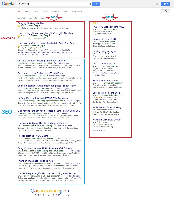 quang-cao-website-google-adwrods